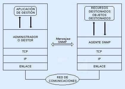 gestion1